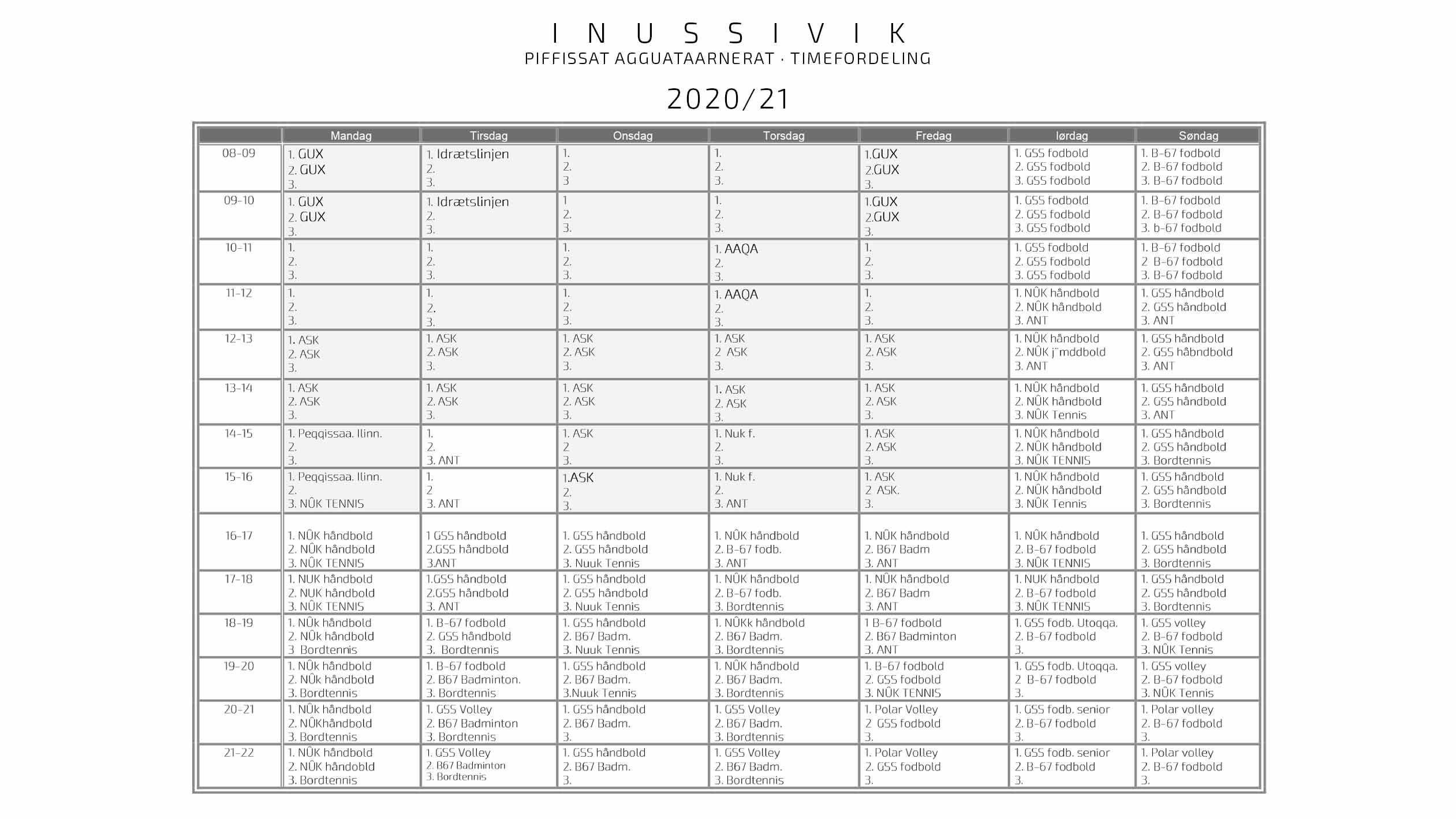 Inussivik-timefordeling_2020